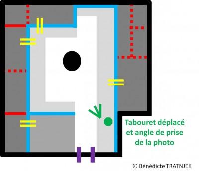 Schéma 3 Source : B. Tratnjek