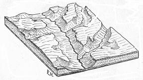 FIg. 1 -Un bloc-diagramme élémentaire: la vallée de Chevreuse.