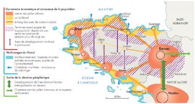 Les défis du développement breton