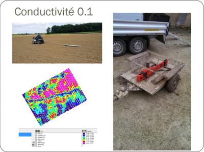 conductivité-agriculture