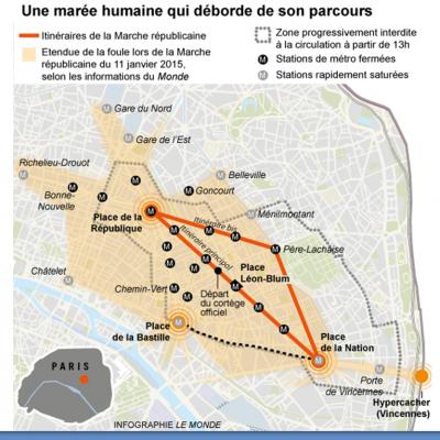 La Marche républicaine à Paris, 11 janvier 2015