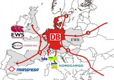 Le développement de la DB (Deutsche Bahn) AG, un major du fret et de la logistique.