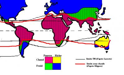 Figure 3 : Développement, climat et limite Nord / Sud