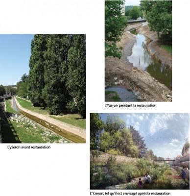 Figure 3: La rivière Yzeron à Oullins, avant, pendant et après sa restauration.