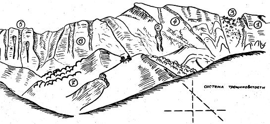 3 - Vue générale du flanc N du synclinal de Gounib.