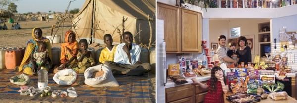 «Comparaison des situations alimentaires» Source: «La situation alimentaire au Tchad et aux Etats-Unis», Le Livre scolaire, Histoire-Géographie 5e.