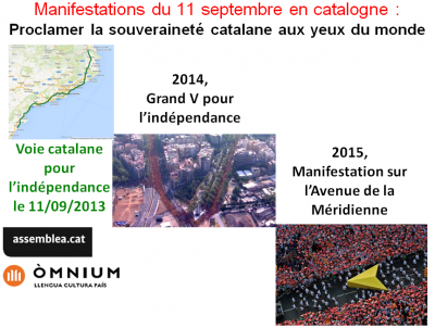 Manifestations du 11 septembre en Catalogne