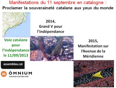 Manifestations du 11 septembre en Catalogne