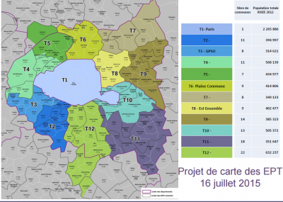 projet-carte-ept